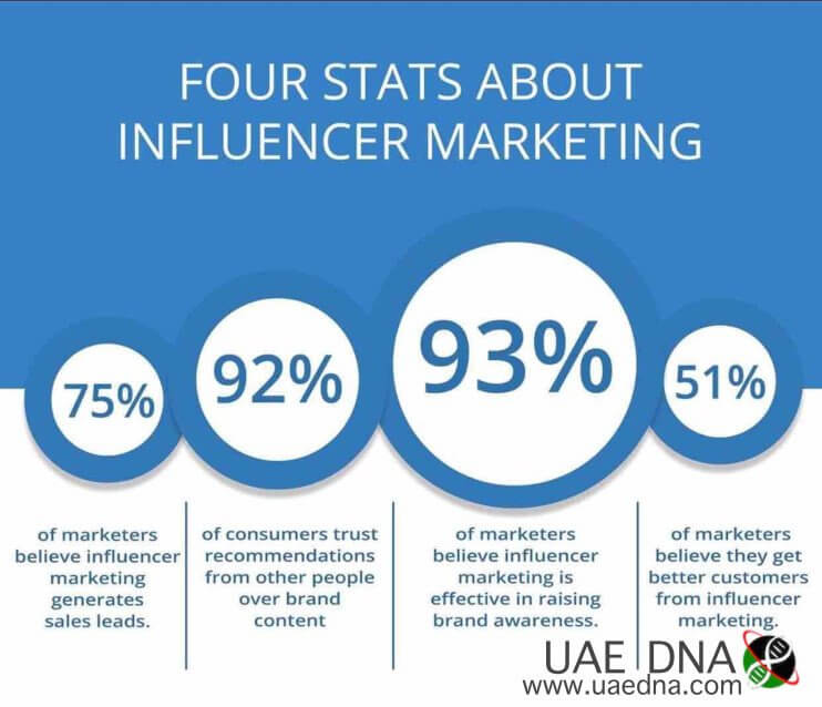 Influencer Marketing Speakers
